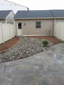 Techno-Pro Contractor in Frederick Maryland